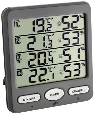 TFA Klima Monitor weerstation